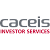 CACEIS Bank Luxembourg Nyon Branch